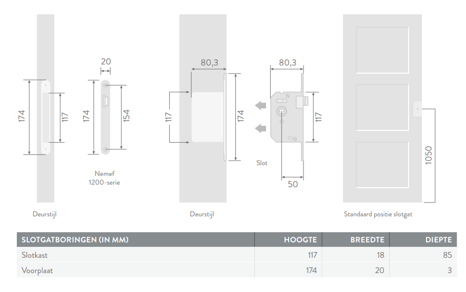Top Bruynzeel Home Products :: Bewerkingen Bruynzeel binnendeuren HV31