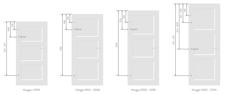 Uitzonderlijk Bruynzeel Home Products :: Bewerkingen Bruynzeel binnendeuren PU26